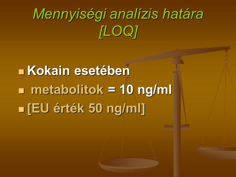 Mennyiségi analízis határa [LOQ]